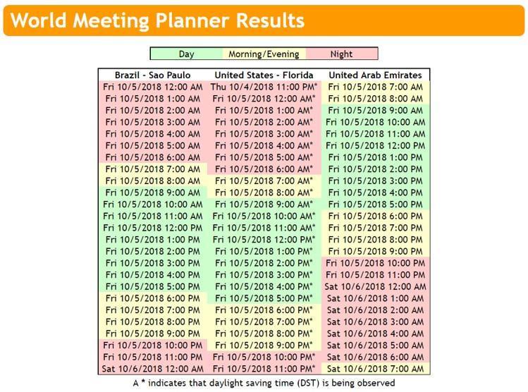 world meeting planner