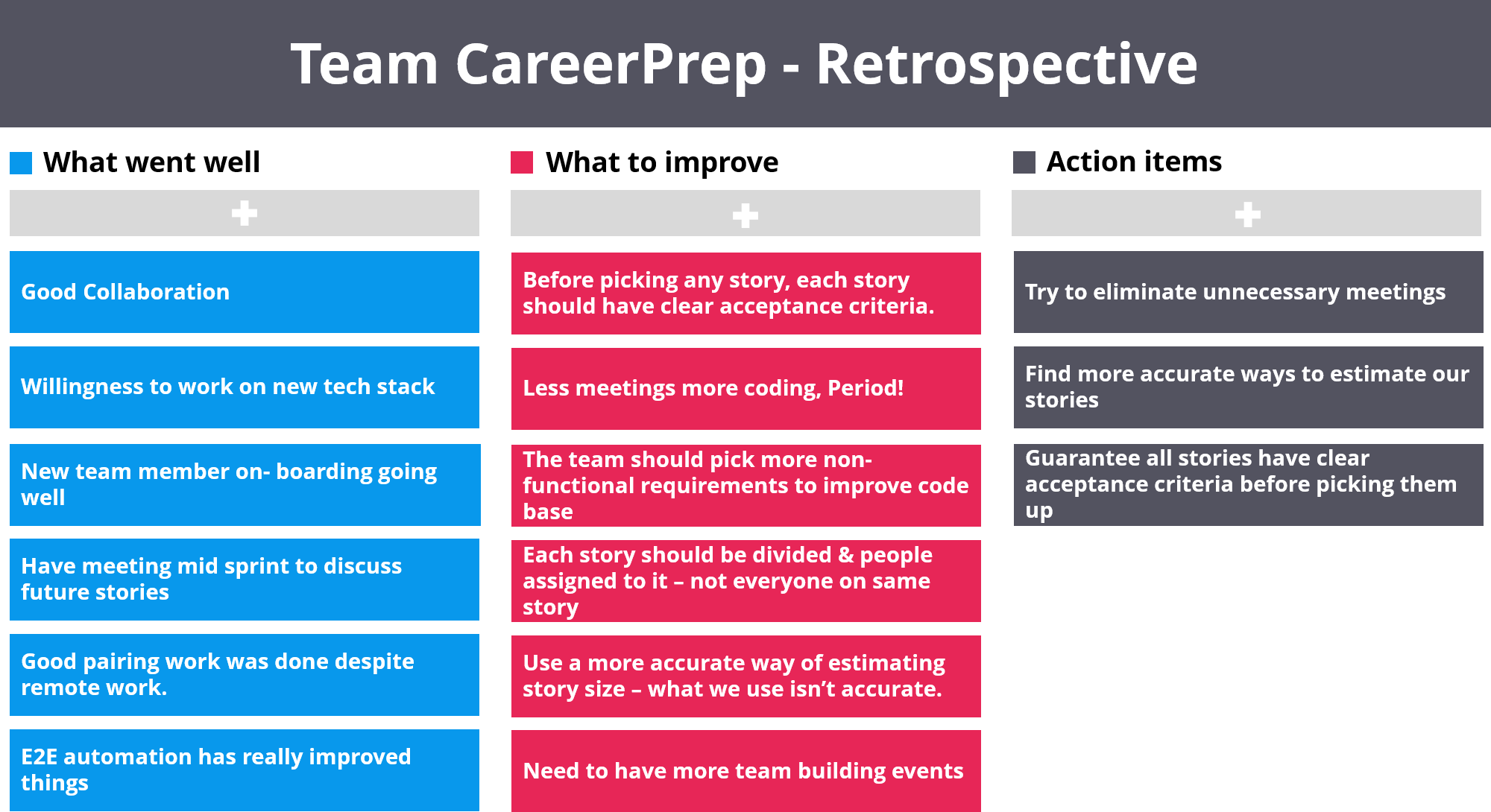 How To Do A Retrospective - what to improve