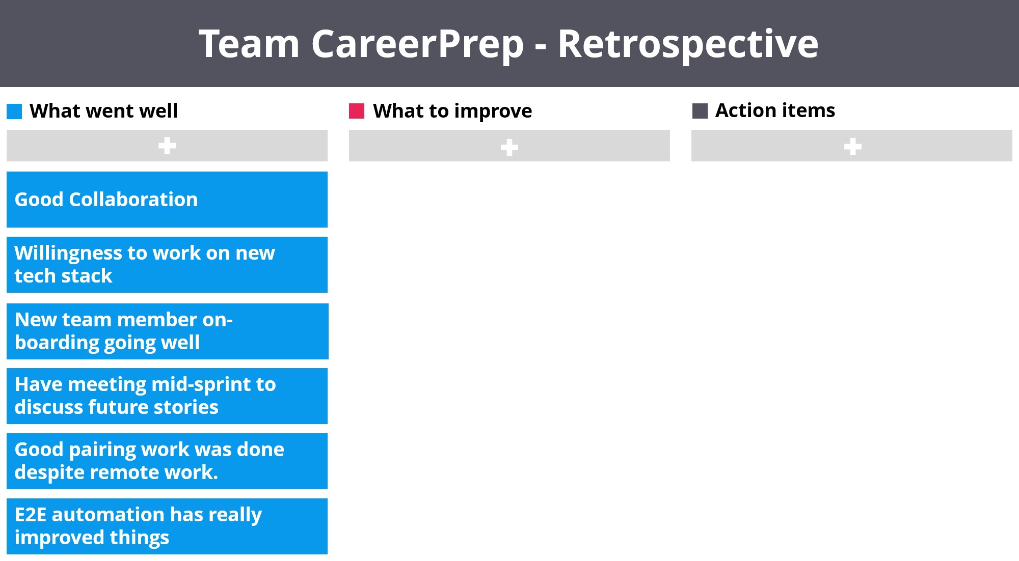 How To Do A Retrospective - what went well