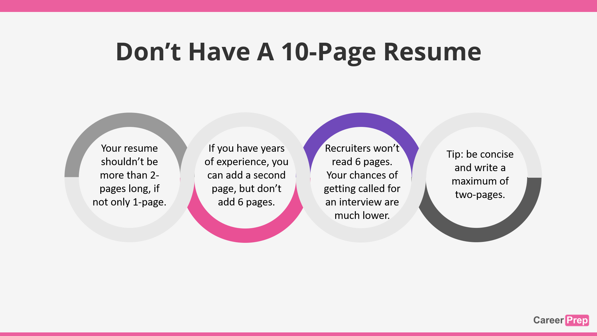 avoid having a ten page resume