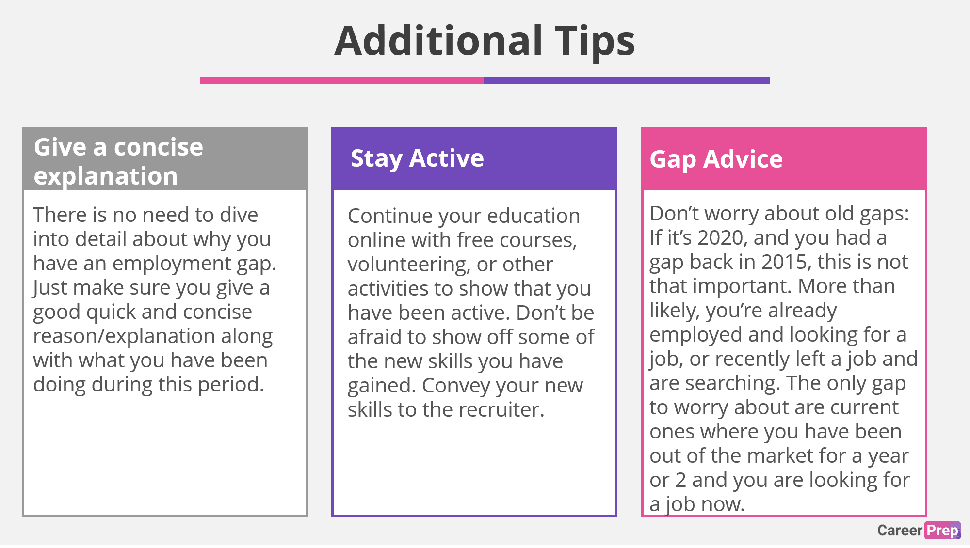Additional tips on how to explain gaps on your resume