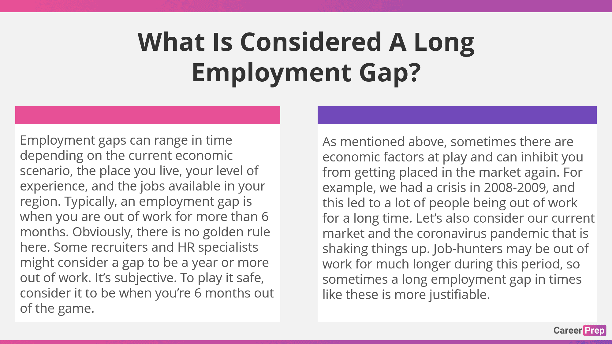 What Is Considered A Long Employment Gap